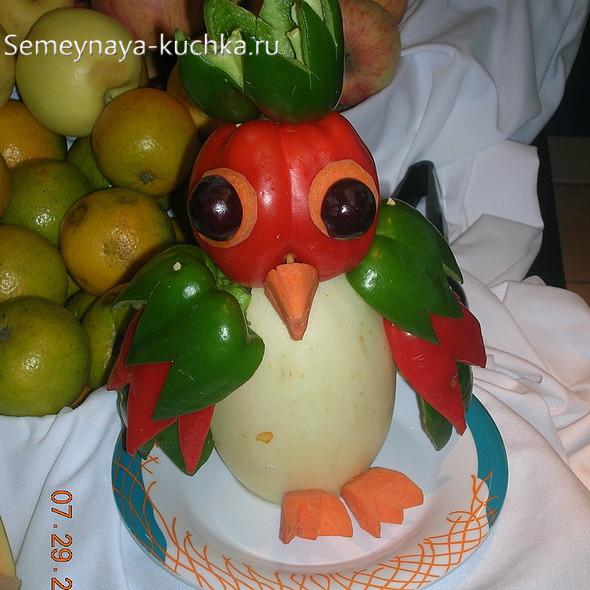 Детская поделка из овощей или фруктов